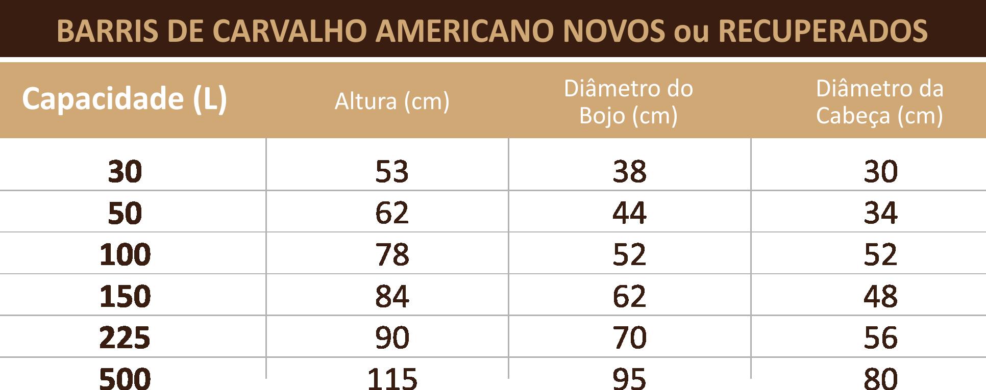 CARV AMERICANO GRA