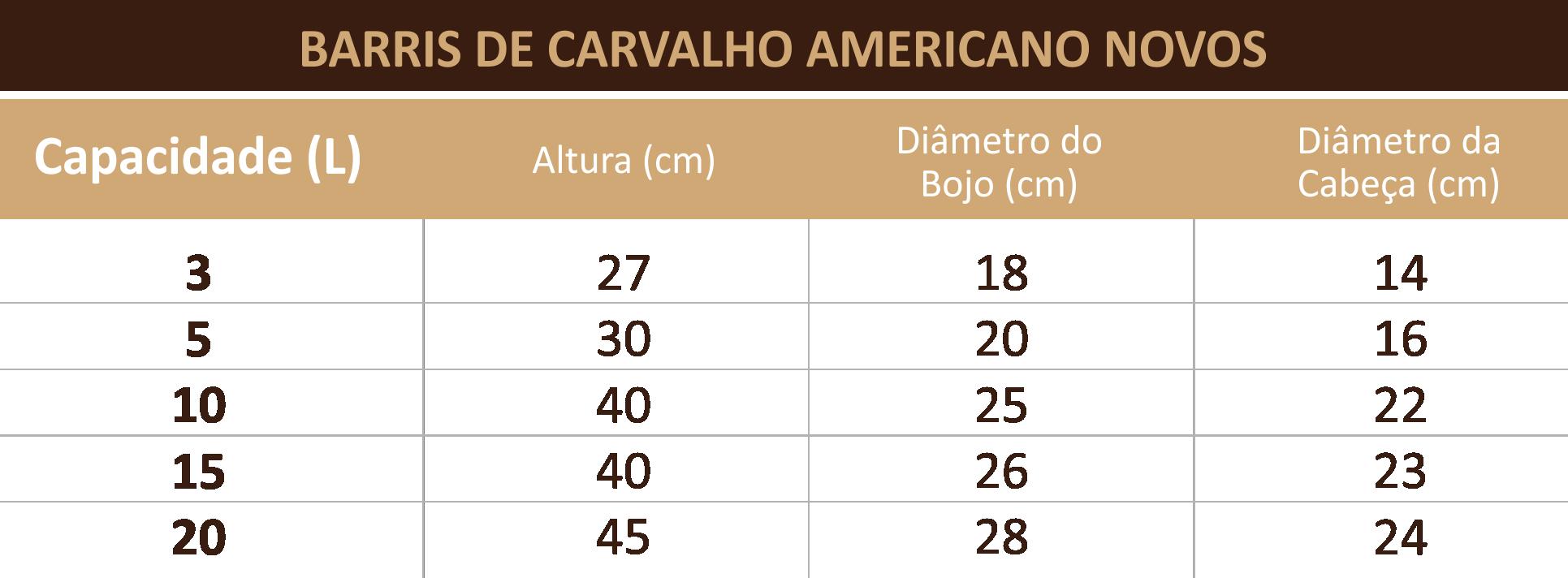 CARV AMERICANO PEQ